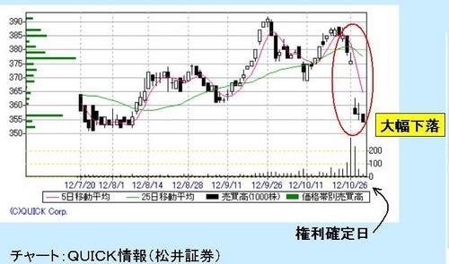 トップカルチャーチャート.JPG