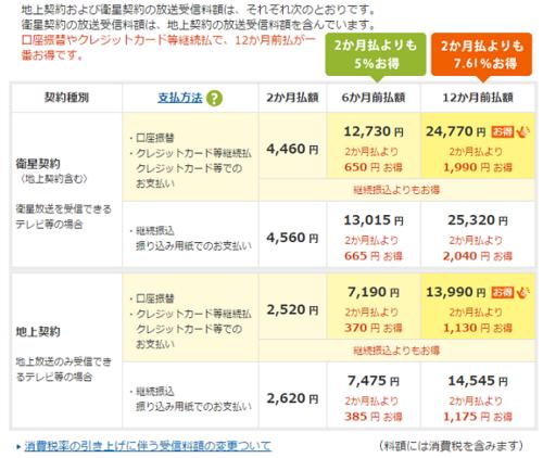 NHKの受信料一覧.png